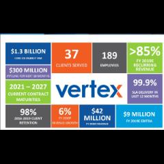 Vertex123