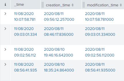 2020-08-11 12-03-26 - Search__Splunk_8.0.5_-_Google_Chrome.png