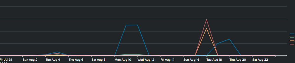 Aggregate Reports.png