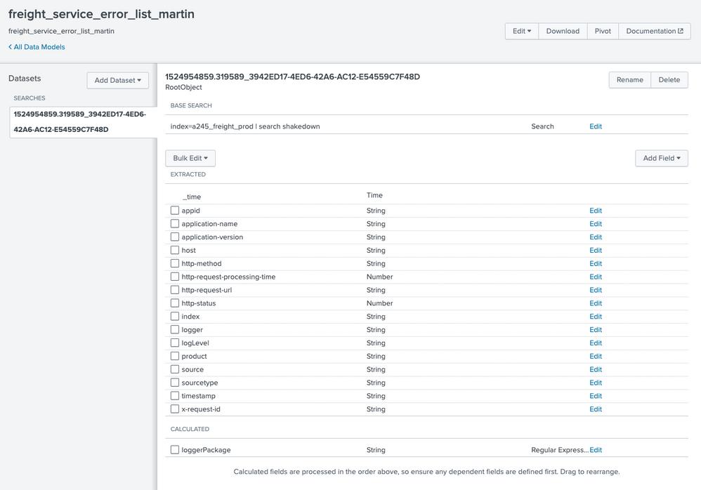 datamodel fields