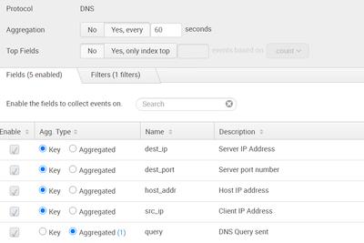 DNS_Aggregation.png
