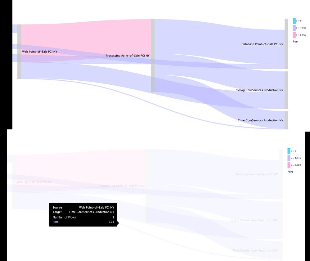 Samkey diagram bug example.png