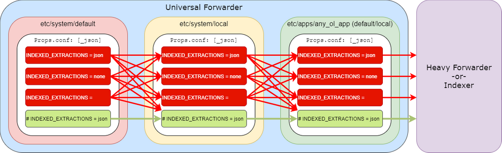 indexed_extractions.png