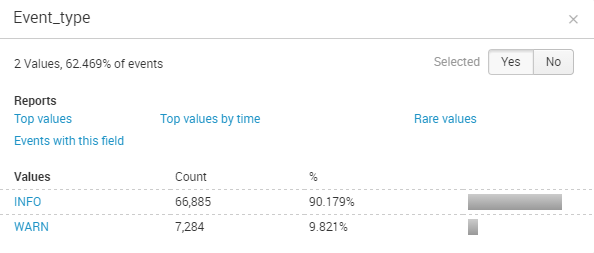 splunk field value summary