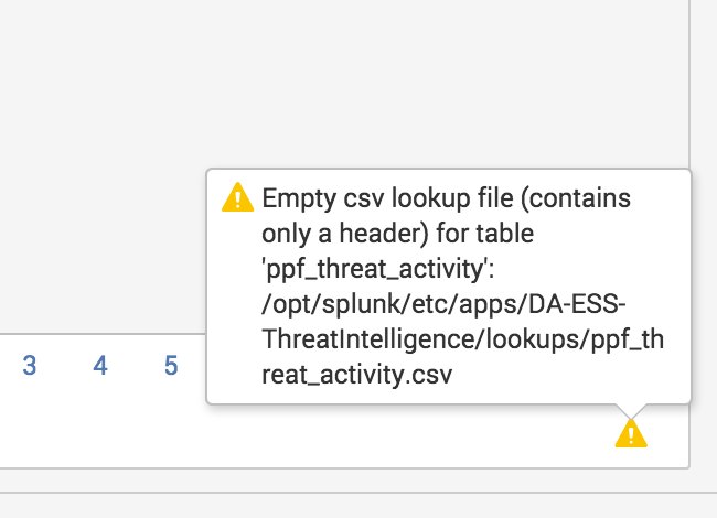 empty csv lookup file contains only a header for table ppf_threat_activity